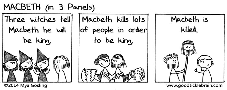 Shakespeare and Other Plays Retold in Three-Panel Comics
